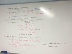 Indicativo y subjuntivo en frases sustantivas (2/2)