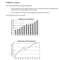 IELTS academic writing  Task 1: Academic Writing task 1 - Graphs