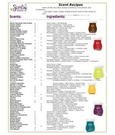 Scentsy Recipes   www.tcastle.scentsy.us