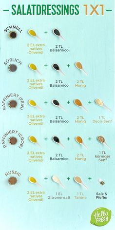 Recipe: make salad dressing yourself. Instructions for the best salad dressings! Hellofreshde / Cooking / Eating / Nutrition / Cooking Box / Ingredients / Healthy / Fast / Easy / DIY / Dish / B Best Smoothie, Smoothies, Grilling Recipes, Cooking Recipes, Healthy Recipes, Healthy Salads, Fingers Food, Cooking Box, Cucumber Recipes