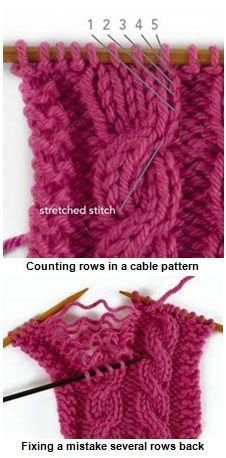 "If you've lost track of where you are in a cable repeat, it's easy to count the number of rounds or rows since your last crossing. ""Knitting D Knitting Daily, Knitting Help, Cable Knitting, Knitting Stitches, Knitting Needles, Knitting Yarn, Easy Knitting, Beginner Knitting, Stitch Patterns"