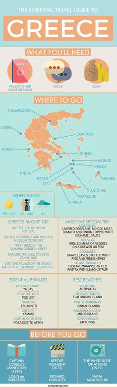 The Ultimate Travel Guide To Greece  ✈✈✈ Don't miss your chance to win a Free Roundtrip Ticket to anywhere in the world **GIVEAWAY** ✈✈✈ https://thedecisionmoment.com/free-roundtrip-tickets-giveaway/