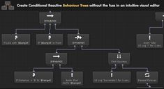 NodeCanvas Lite - Behaviour Trees - Asset Store