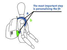 ผลการค้นหารูปภาพสำหรับ child backpack ergonomic