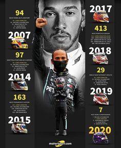 Sport Cars, Race Cars, F1 Lewis Hamilton, Hamilton Wallpaper, Formula 1 Car, Michael Schumacher, Sport Icon, F1 Racing, Black Power