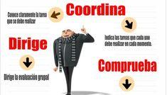 Aprendizaje cooperativo rol del coordinador Ap Spanish, School, Carrera, Ideas Para, Finance Tips, Cooperative Learning, Coops, Mind Maps, Schools