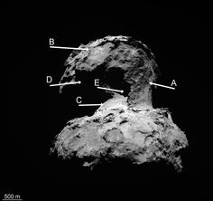 """""""Map"""" of Comet 67P/Churyumov–Gerasimenko. 12 September 2014. Arrow A points at Anuket, B at Ma'at, C at the Hapi region, and D at the Hathor region. Arrow E points at an eroding alcove. There's a crack at the neck!"""