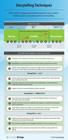 Storytelling Techniques # infographic-how to create engaging and entertaining . - Storytelling techniques to create engaging and entertaining content marketing - Writing Resources, Writing Help, Writing Skills, Writing A Book, Writing Tips, Writing Prompts, E Learning, Blended Learning, Lerntyp Test