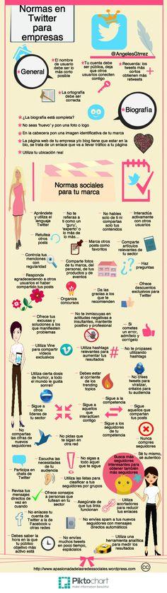 #Infografia #RedesSociales Normas en Twitter para la Empresa. #TAVnews