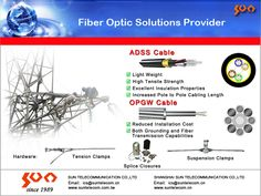 Transmission Line, Fiber Optic Cable, Cable Television, Range, Sun, Fiber, Cookers, Ranges, Range Cooker