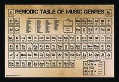 The alchemical table of symbols halloween crafts 3 periodic table of music genres fandeluxe Gallery