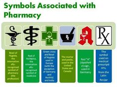 Pharmacy Symbols....some I have not seen