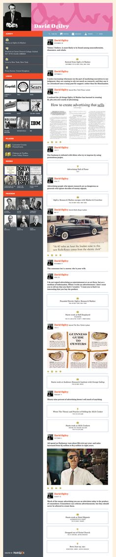 The Social Network of Advertising Icons Featuring David Ogilvy - Infographic