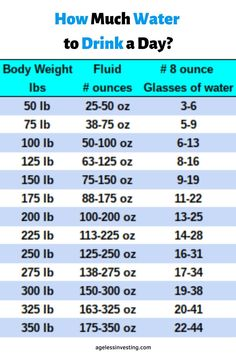 How much water should I drink a day in ounces/litres? How to filter water. What is the best water bottle? What are the health benefits of drinking water? Weight Loss Water, Weight Loss Help, Weight Loss Drinks, Weight Loss Plans, Best Weight Loss, Body Weight, Benefits Of Drinking Water, Water Benefits, Health Benefits