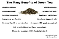 Follow the photo-link to discover the benefits to green tea and to download the Infographic.