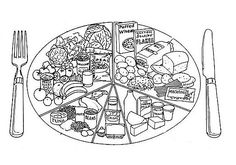 Coloring pages healthy strong ~ Eatwell plate colouring / activity sheet | Technology ...