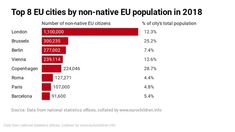 How the UK's European families feel about Brexit — Quartz Uk Capital, Best Places In Europe, The Bloc, Eu Referendum, Photo Projects, About Uk, Growing Up, Families, Quartz