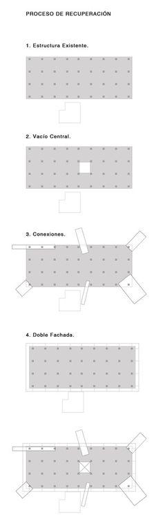 Emilio Pugín Building,Diagram