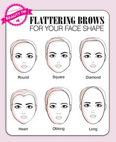The best eyebrows for your face shape. Do your #brows compliment your shape? #KleanColor #KC #Makeup #Beauty #Eyebrows #FaceShape
