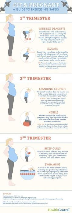 Pregnancy Workouts for Home