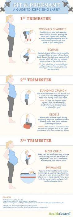 Pregnancy Workouts for Home - Bloglovin