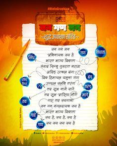 Jan Gan Man - The National Anthem of India  भारतीय राष्ट्रगान 'जन गण मन' के सही उच्चारण को बताता यह #Hinfographic  #HinfoGraphics #InfoGraphics #India #JanGanMan #Hindi
