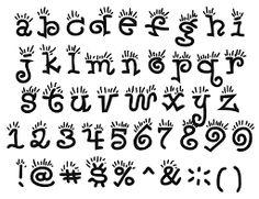 Resultado de imagen para letras diferentes formas