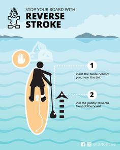 Paddle Board Surfing, Paddle Board Yoga, Inflatable Paddle Board, Kayak Paddle, Standup Paddle Board, Paddle Boarding, E Skate, Sup Boards, Sup Yoga