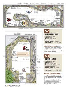 Chicago Belt Line - Boston & Maine - from Track Plan Database | ModelRailroader.com