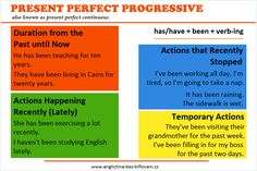Present Perfect, Cairo, English, Teaching, Hand Warmers, English Language, Education, Onderwijs, Learning