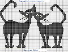 Siluettkattor med mönster från SOPSOPHISTORY