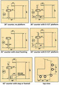 Bar Counter Footrest Height