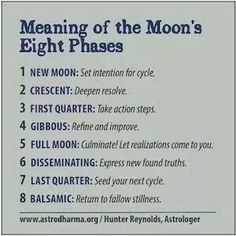 Meanings of the Moon