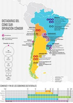 Latin America, South America, Remote Sensing, Anthropology, Euro, Nfl, Posters, Teaching, Caribbean