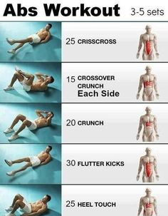 Ab Workouts & Tips to Get Flat Stomach by ivy