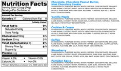 Nutrition facts for Arctic Zero ice cream