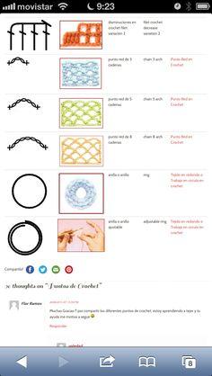Häkel-Zeichen 16 – Awesome Knitting Ideas and Newest Knitting Models Different Crochet Stitches, Crochet Stitches Chart, Crochet Shell Stitch, Crochet Motifs, Crochet Flower Patterns, Crochet Diagram, Crochet Basics, Filet Crochet, Diy Crafts Crochet