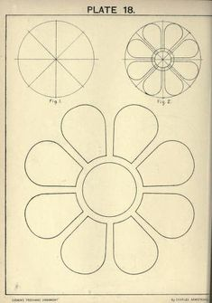 see site for many more - see site fore many more - 1895 - Cusack's freehand ornament. A text book with chapters on elements, principles, and methods of freehand drawing, for the general use of teachers and students . by Armstrong, Charles Islamic Art Pattern, Pattern Art, Tangle Patterns, Embroidery Patterns, Zentangle, Ornament Drawing, Celtic, Elements And Principles, String Art