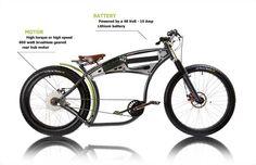 Voltage Cycles