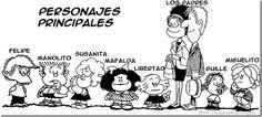 Homenaje a Mafalda. Describir el físico y el carácter de las personas.   ProfeVio