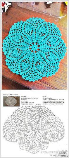 30 Ideas Crochet Doilies Diagram Pineapple Charts For 2019 Crochet Doily Diagram, Crochet Doily Patterns, Crochet Chart, Crochet Squares, Thread Crochet, Crochet Motif, Crochet Designs, Crochet Stitches, Blanket Crochet