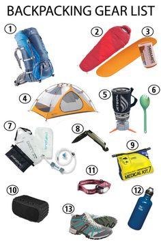 Backpacking gear list camping et randonnée пеший туризм, кем Camping Bedarf, Camping Checklist, Camping Essentials, Outdoor Camping, Outdoor Gear, Camping Hacks, Camping Guide, Camping Stuff, Camping Hammock