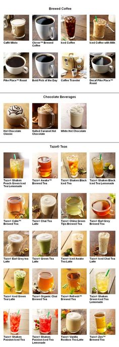 #2) Starbucks Drink Menu