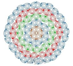 Crochet Square Patterns, Crochet Stitches Patterns, Crochet Diagram, Crochet Chart, Hand Embroidery Patterns, Crochet Motif, Crochet Doilies, Knitting Patterns, Modern Crochet