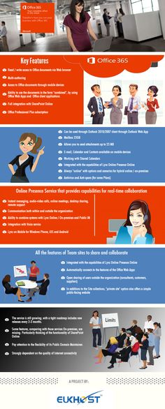 Microsoft Office 365 Features [Infographics]:  http://forums.eukhost.com/f52/microsoft-office-365-features-infographics-22955/