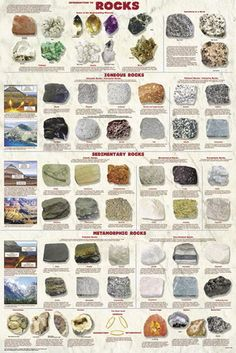 x full color laminated poster. This is an outstanding rock identification chart! The introduction explains that each type of rock is the result of a specific mixture of minerals subjected to a clearly defined geological process. Minerals And Gemstones, Rocks And Minerals, Raw Gemstones, Science Chart, Rock Tumbling, Rock Cycle, Rock Hunting, Rock Posters, Rock Collection