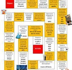 Un jeu de l'oie pour réviser l'orthographe en s'amusant - niveau Cm1 à 5ème