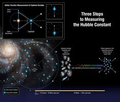 graphic showing galaxy, other data and stars on black