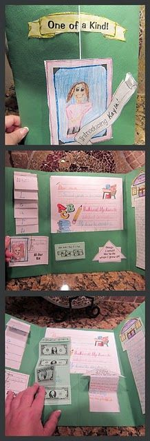 open house project- a different way to organize a mare report