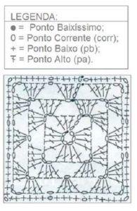 Como ler gráficos de crochê (INICIANTES) – Amo Fazer Crochê